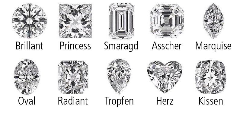 Diamanten Schliffformen Gygax Juwelier Aarau